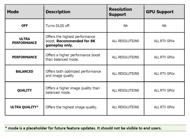 Nuova modalità NVIDIA DLSS presa in giro: ho trovato una qualità superiore in DLSS 2.2.9.0 09 |  TweakTown.com