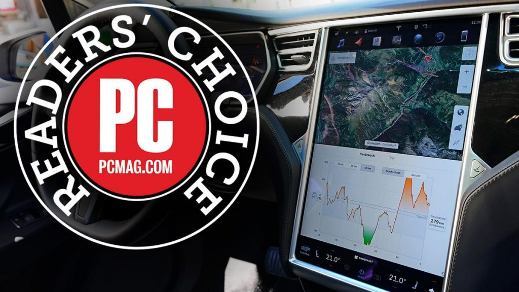 Readers' Choice 2021: auto connesse