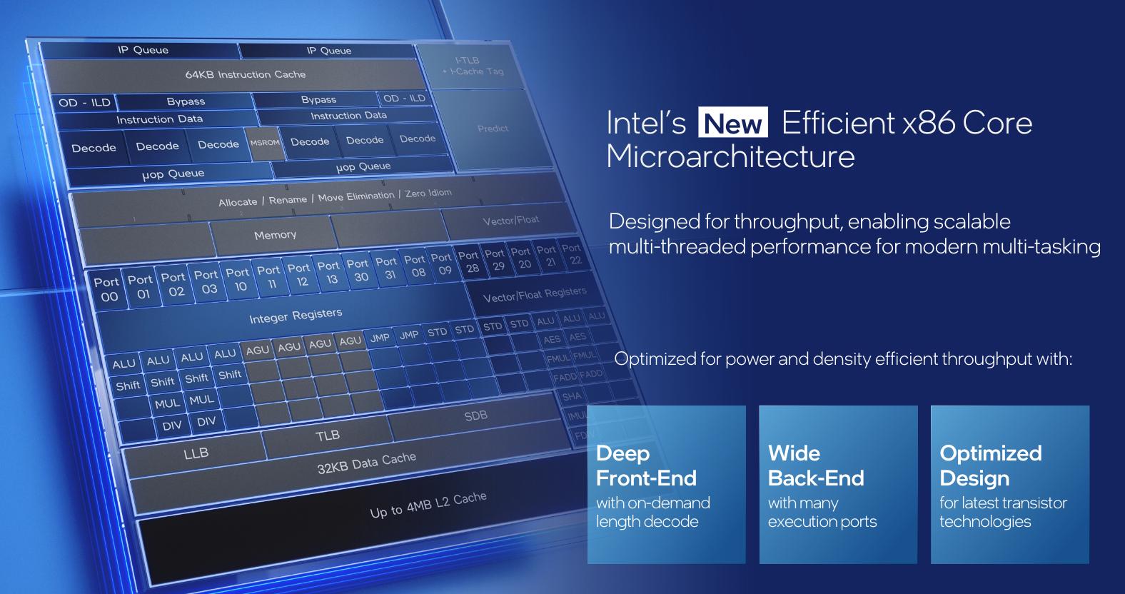 Chip Intel su core efficienti