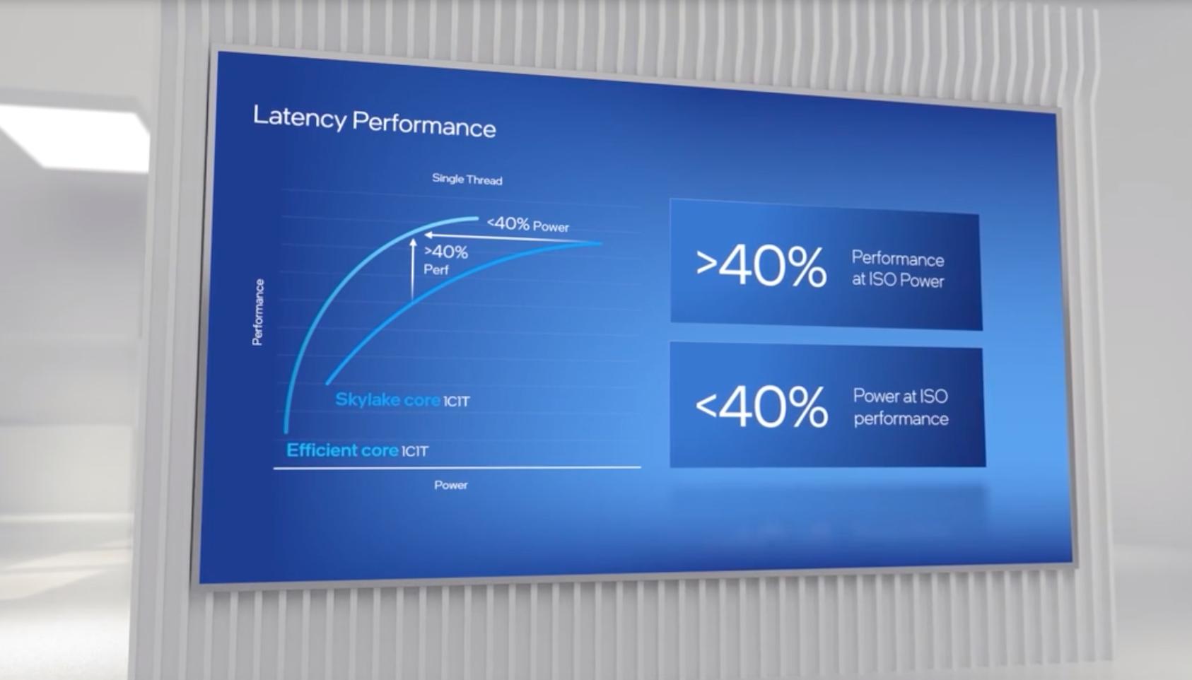 Chip Intel sulle funzionalità Efficiency Core