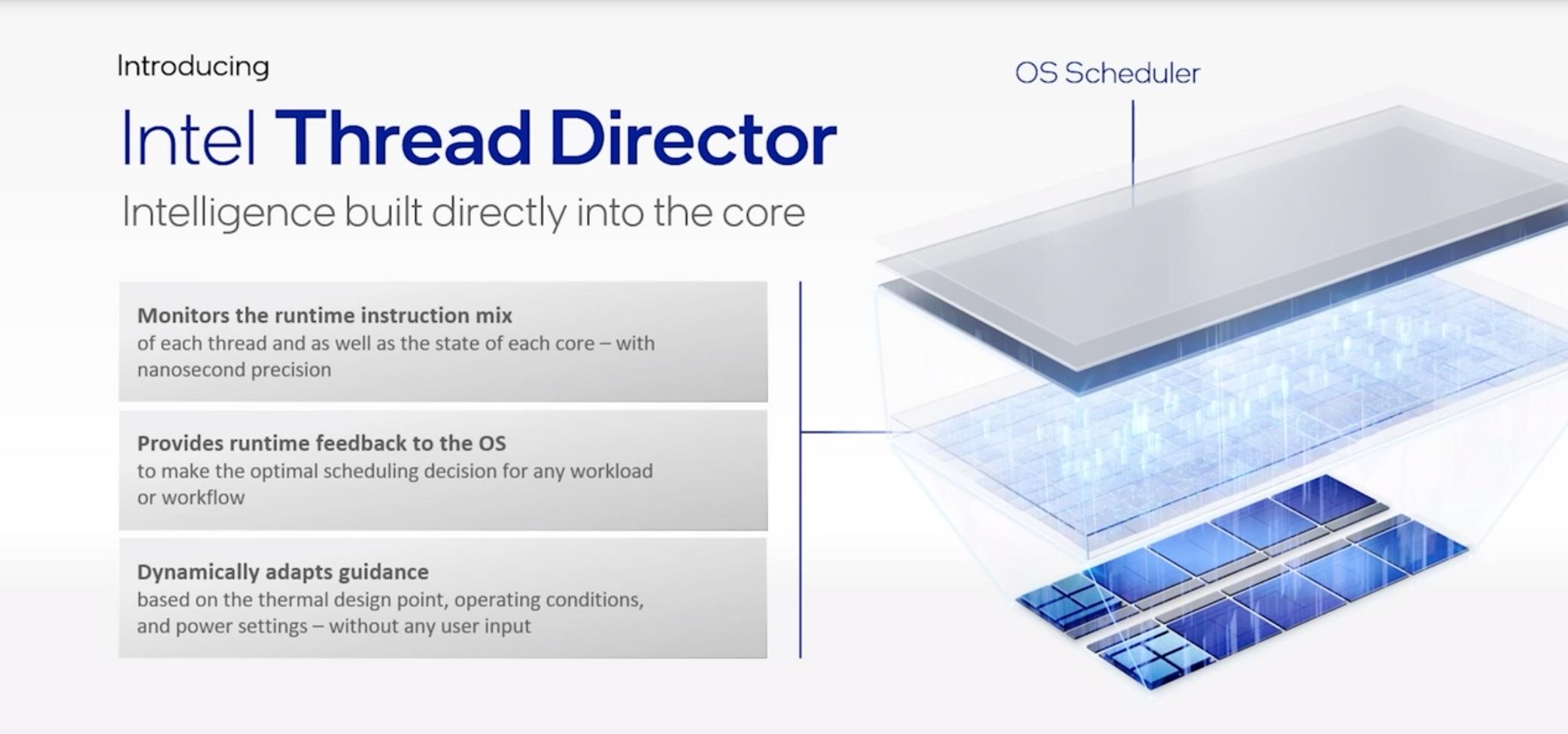 Chip Intel su Thread Director