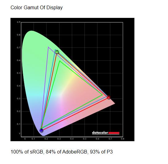 Risultati colore MSI Optix MAG247R2