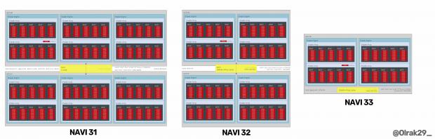La GPU NVI 31 di AMD per la Radeon RX 7900 XT di nuova generazione colpisce ancora 02    TweakTown.com