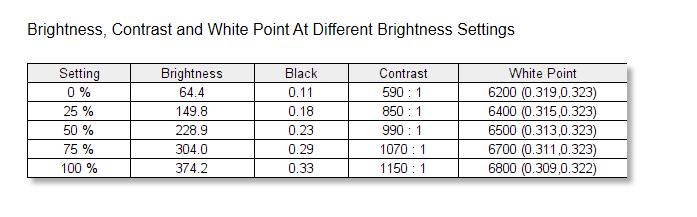 Luminosità MSI Optix MAG247R2